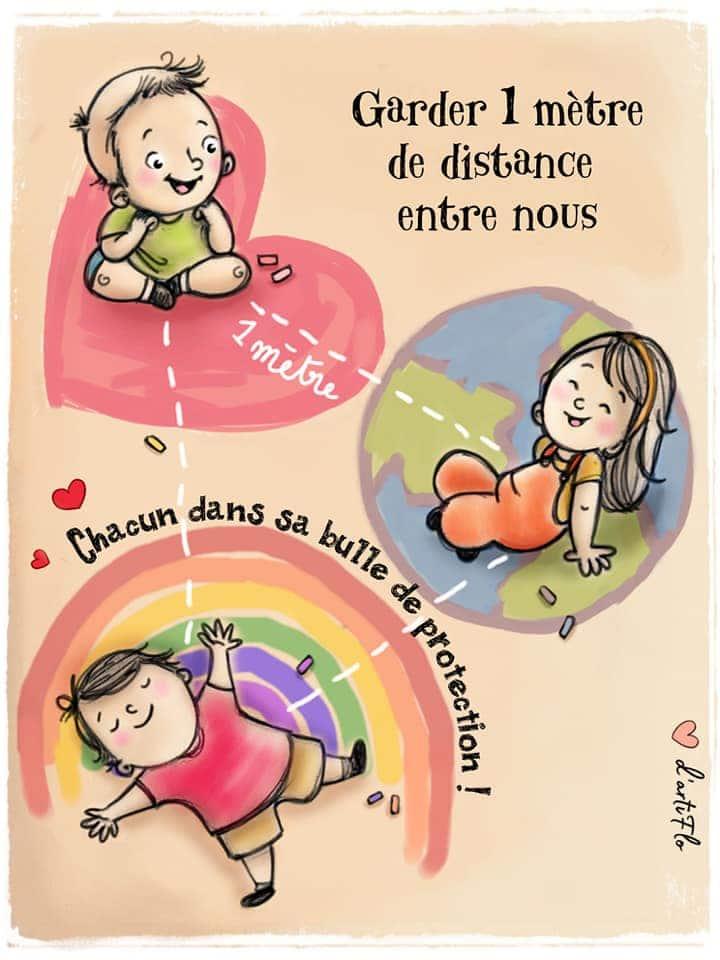 Gestes barrières par Coeur d'artiflo : Gestes barrières par Coeur d'artiflo : Gestes barrières par Coeur d'artiflo : Je garde une distance d'environ 1 mètre avec les copains